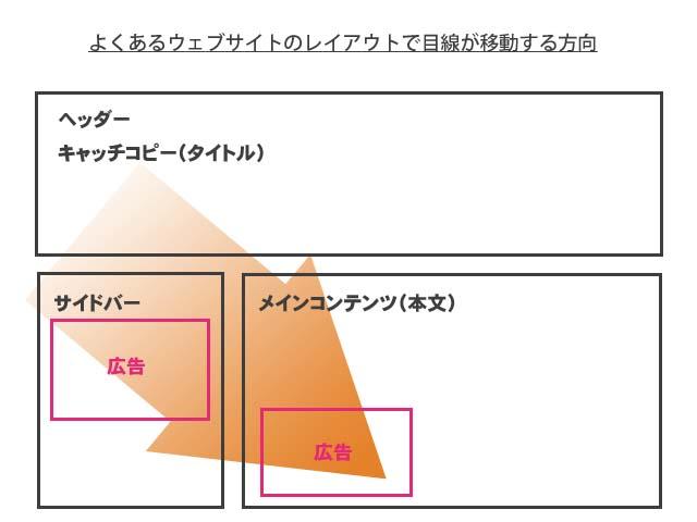 ads_layout1