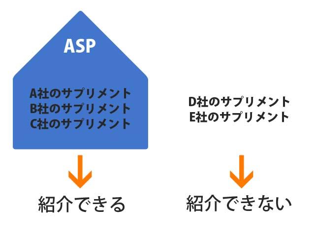 asp_image1