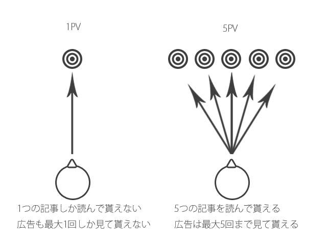 pv_image2
